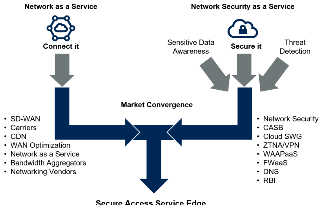 Why Proxy-Based Firewalls Are Not Enough