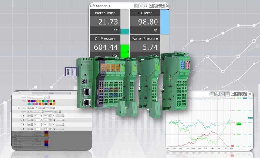 Elasticsearch and Industrial Big Data