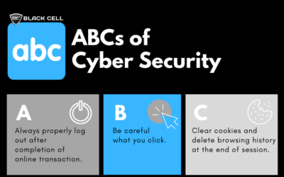 ABCs of CyberSecurity Infographic